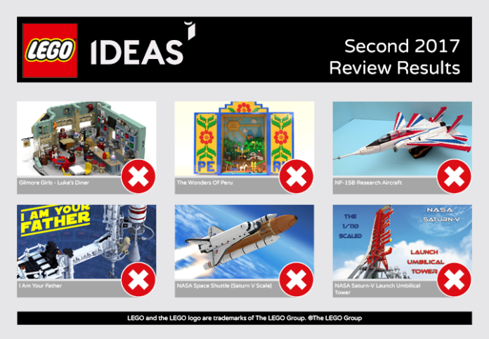 Ideas 2017 Second Review Results